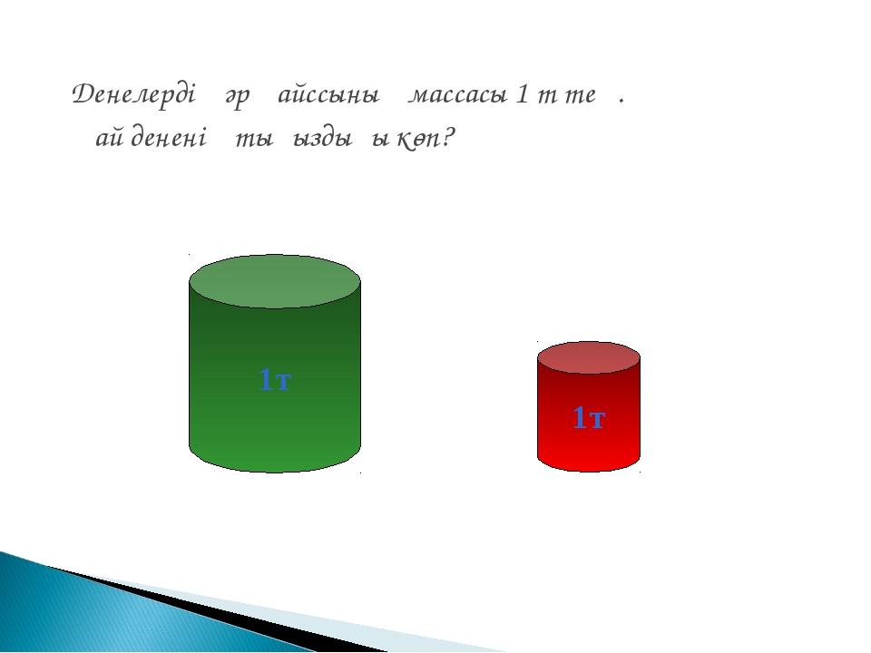 Денелердің әр қайссының массасы 1 т тең. Қай дененің тығыздығы көп? 1т 1т