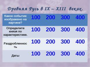Древняя Русь в IX – XIII веках. Какое событие изображено на картине?100200