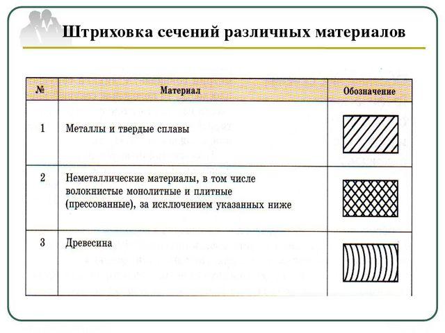Штриховка сечений различных материалов