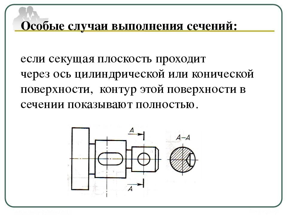 Особые случаи выполнения сечений: если секущая плоскость проходит через ось...