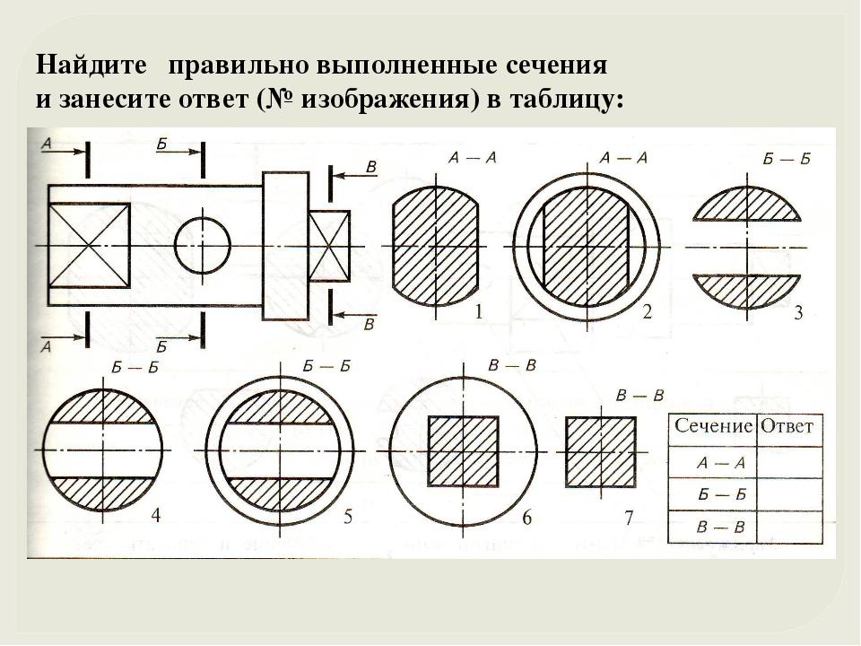Найдите правильно выполненные сечения и занесите ответ (№ изображения) в табл...