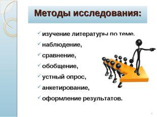 * Методы исследования: изучение литературы по теме, наблюдение, сравнение, об