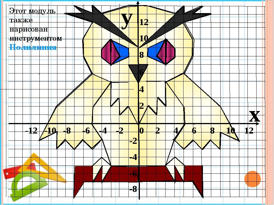 12 10 8 6 4 2 -2 -4 -6 -8 -12 -10 -8 -6 -4 -2 0 2 4 6 8 10 12 y x Этот модул...