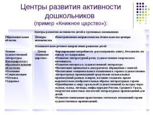 Центры развития активности дошкольников (пример «Книжное царство»): Центры ра
