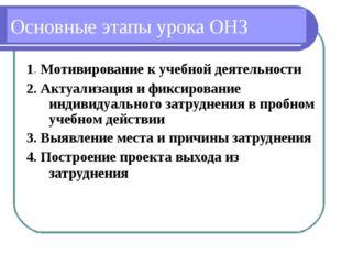 Основные этапы урока ОНЗ 1. Мотивирование к учебной деятельности  2. Актуали
