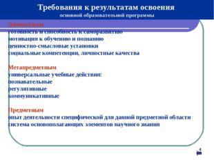 * Требования к результатам освоения основной образовательной программы Личнос