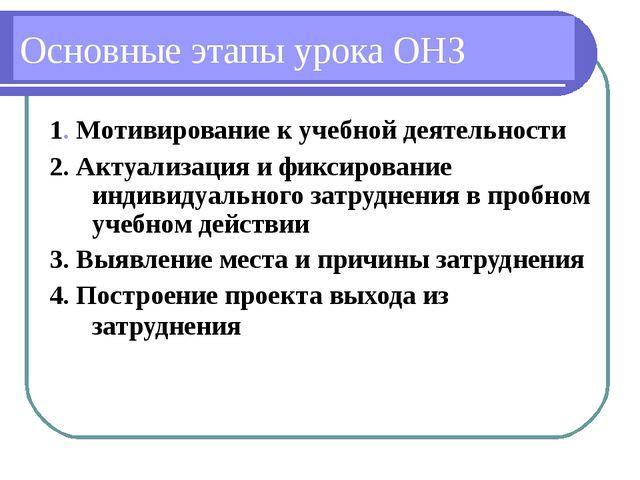 Основные этапы урока ОНЗ 1. Мотивирование к учебной деятельности  2. Актуали...