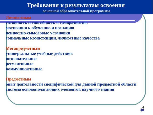 * Требования к результатам освоения основной образовательной программы Личнос...