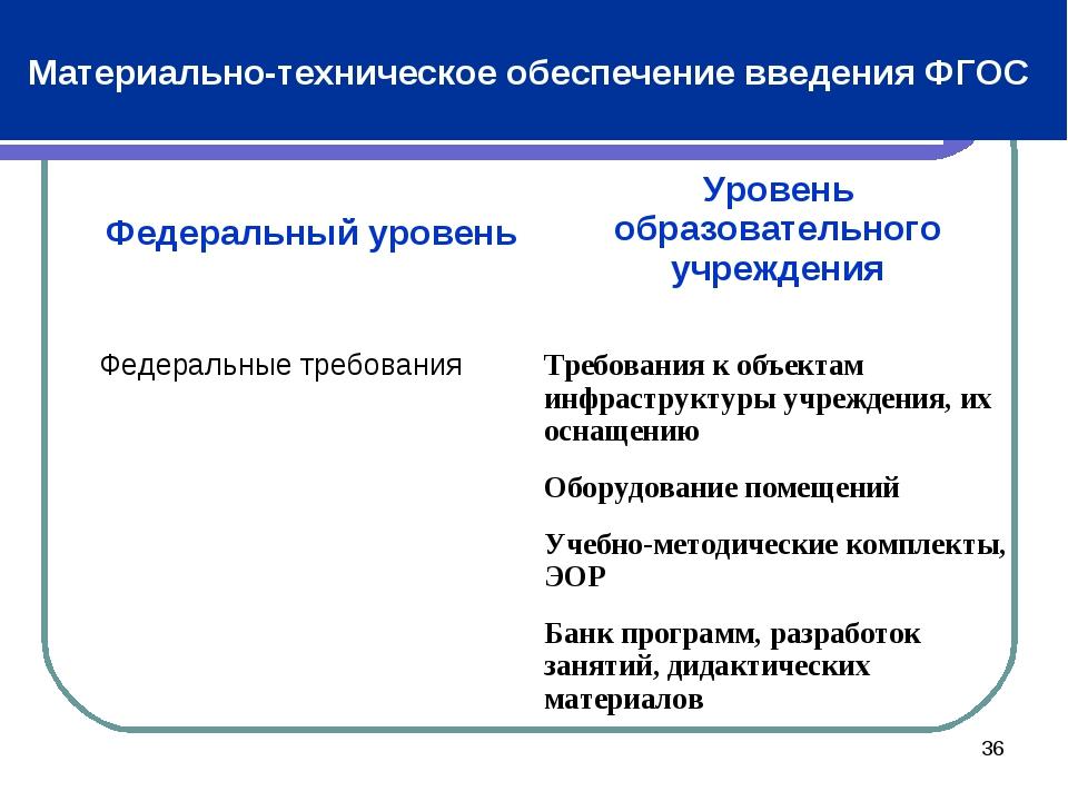 * Материально-техническое обеспечение введения ФГОС Федеральный уровеньУрове...