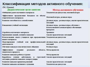 Использование АМО на учебных занятиях Кто с нами? Ещенко Ю.А. Косторнова Л.Н.
