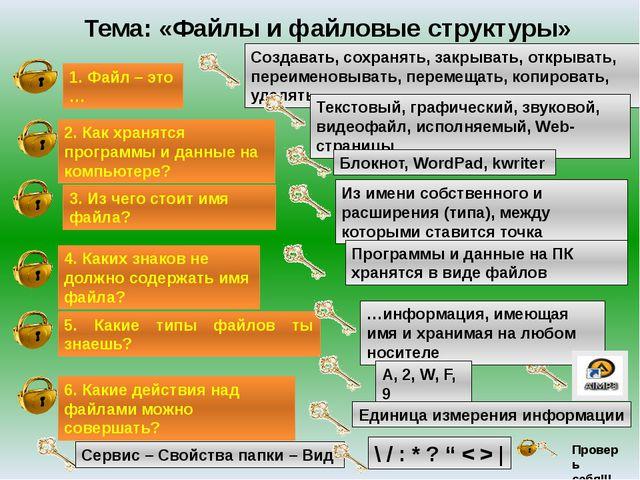 - повторить основные сведения, необходимые для восприятия нового материала;...