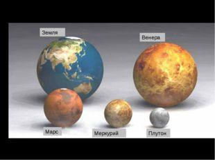 Земля Плутон Марс Меркурий Венера