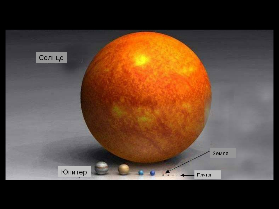 Солнце Земля Плутон Юпитер
