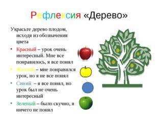 Рефлексия «Дерево» Украсьте дерево плодом, исходя из обозначения цвета Красны