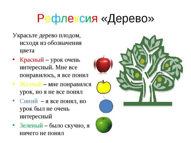 Рефлексия «Дерево» Украсьте дерево плодом, исходя из обозначения цвета Красны...