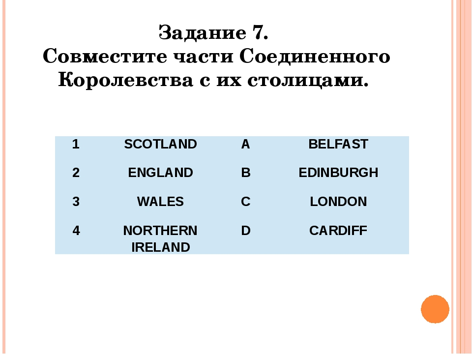 Задание 7. Совместите части Соединенного Королевства с их столицами. 1 SCOTLA...
