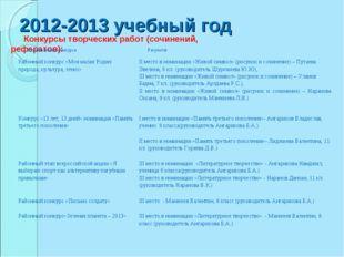 2012-2013 учебный год Конкурсы творческих работ (сочинений, рефератов): Наиме
