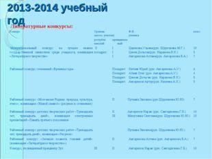 2013-2014 учебный год Литературные конкурсы: КонкурсУровень (место, участие)