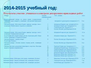 2014-2015 учебный год: Результаты участия учащихся в конкурсах декоративно-пр