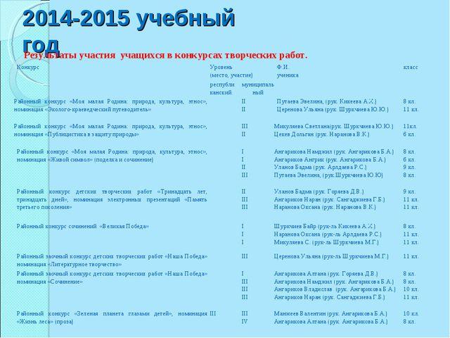 2014-2015 учебный год Результаты участия учащихся в конкурсах творческих рабо...