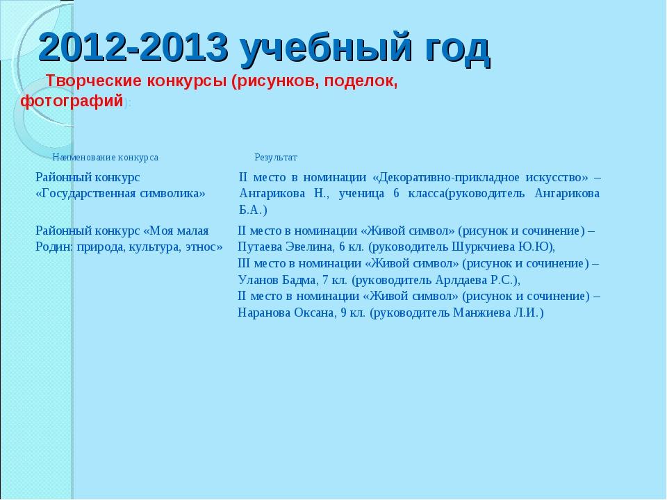 2012-2013 учебный год Творческие конкурсы (рисунков, поделок, фотографий): На...