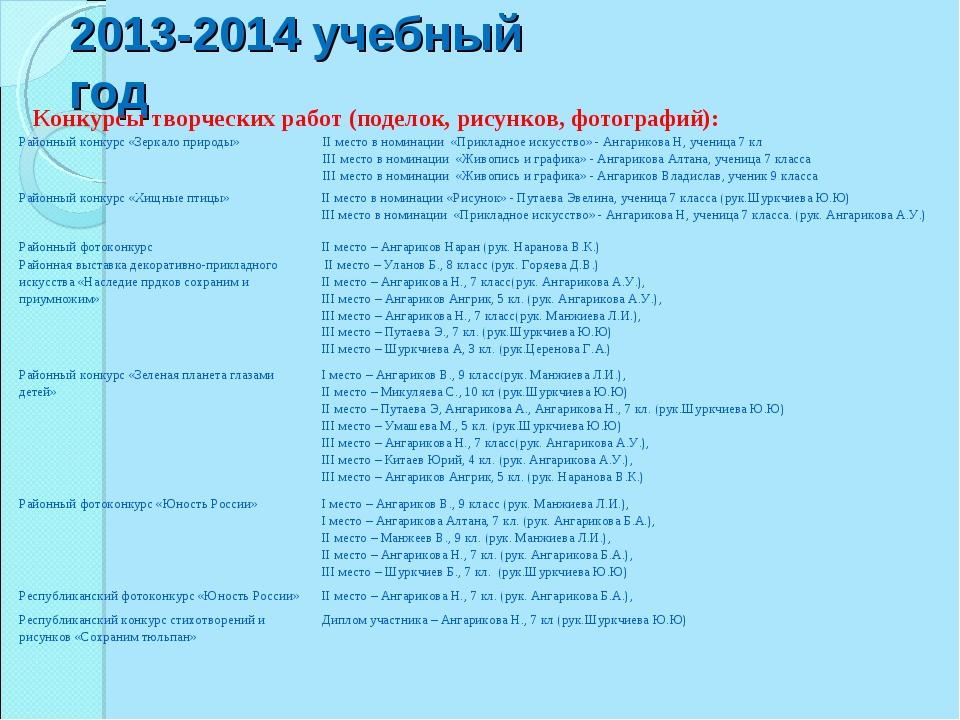 2013-2014 учебный год Конкурсы творческих работ (поделок, рисунков, фотографи...