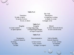 Table № 4 The Verb Transitive Intransitive To take, to give to stand up, to