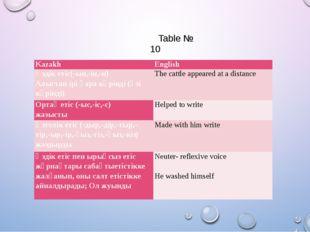 Table № 10 Kazakh English Өздік етіс(-ын,-ін,-н) Алыстан ірі қара көрінді (ө