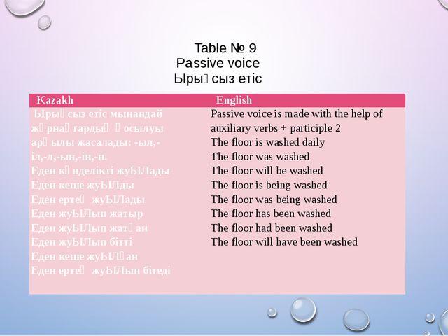 Table № 9 Passive voice Ырықсыз етіс Kazakh English Ырықсыз етіс мынандай жұ...