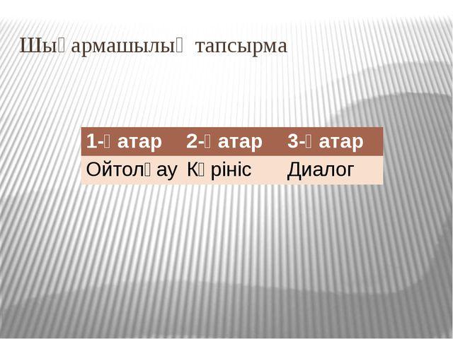 Шығармашылық тапсырма 1-қатар 2-қатар 3-қатар Ойтолғау Көрініс Диалог