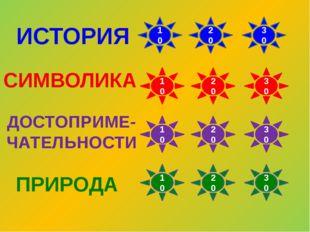 Назовите численность населения г. Калуги 334 тыс. 191 чел. 290 тыс. 360чел. 1