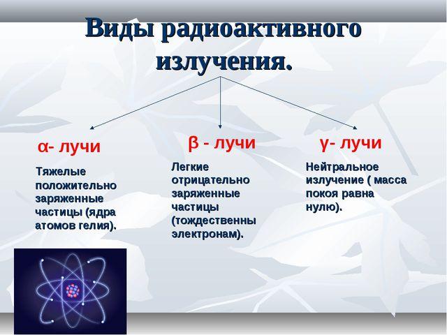 Виды радиоактивного излучения. β - лучи Легкие отрицательно заряженные частиц...