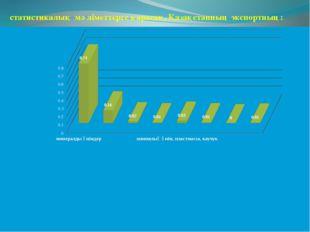 статистикалық мәліметтерге қарасақ, Қазақстанның экспортның: