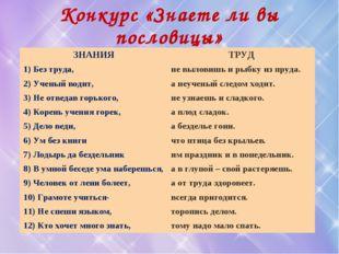 Конкурс «Знаете ли вы пословицы» ЗНАНИЯТРУД 1) Без труда, не выловишь и рыб