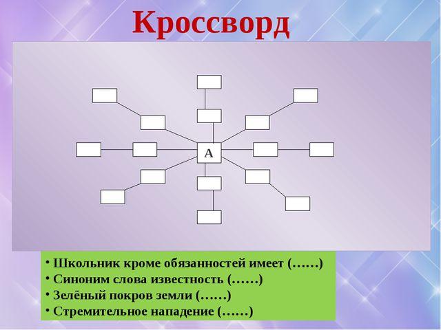 Кроссворд Школьник кроме обязанностей имеет (……) Синоним слова известность (...