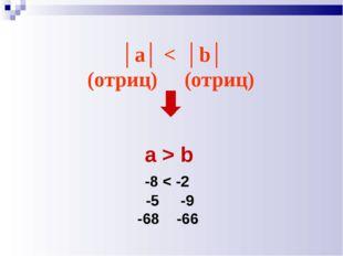 │a│ < │b│ (отриц) (отриц) а > b -8 < -2 -5 -9 -68 -66