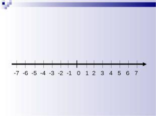 -7 -6 -5 -4 -3 -2 -1 0 1 2 3 4 5 6 7