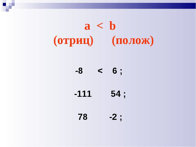 a < b (отриц) (полож) -8 < 6 ; -111 54 ; 78 -2 ;