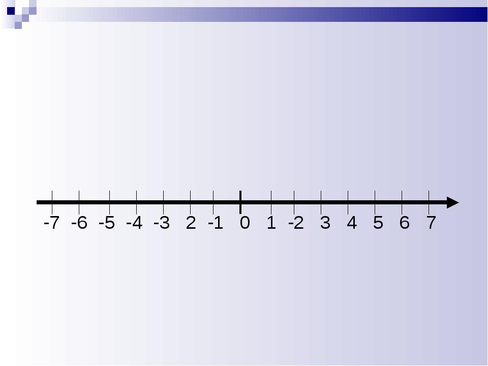 -7 -6 -5 -4 -3 2 -1 0 1 -2 3 4 5 6 7