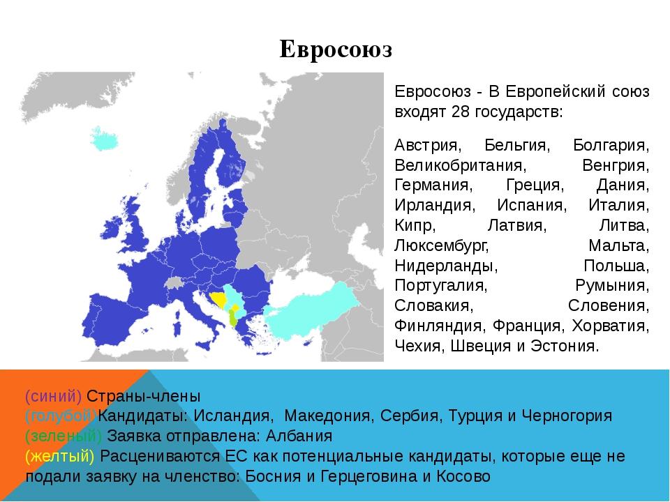 Евросоюз Евросоюз - В Европейский союз входят 28 государств: Австрия, Бельги...