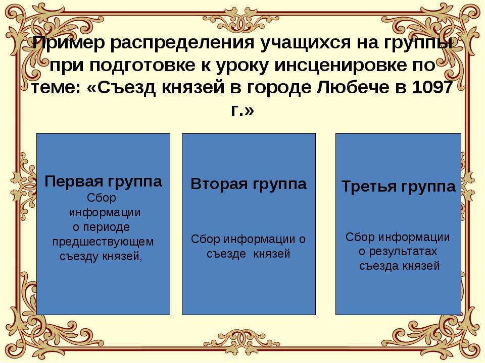 Пример распределения учащихся на группы при подготовке к уроку инсценировке п...