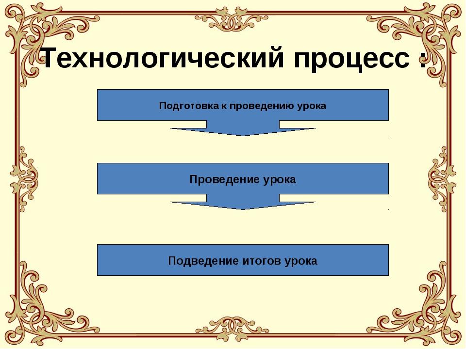 Технологический процесс : Подготовка к проведению урока Проведение урока Подв...