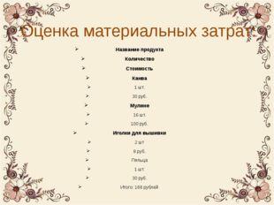 Оценка материальных затрат: Название продукта Количество Стоимость Канва 1 шт