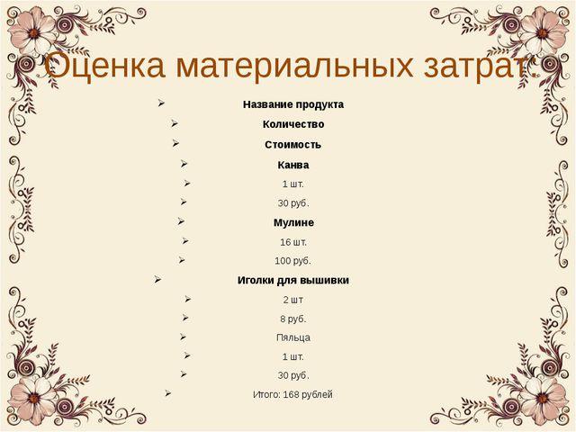 Оценка материальных затрат: Название продукта Количество Стоимость Канва 1 шт...
