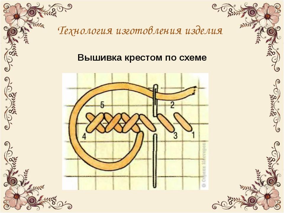 Технология изготовления изделия Вышивка крестом по схеме