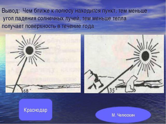 Вывод: Чем ближе к полюсу находится пункт, тем меньше угол падения солнечных...