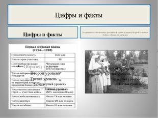 Цифры и факты Цифры и факты Медицинское обеспечение российской армии в период