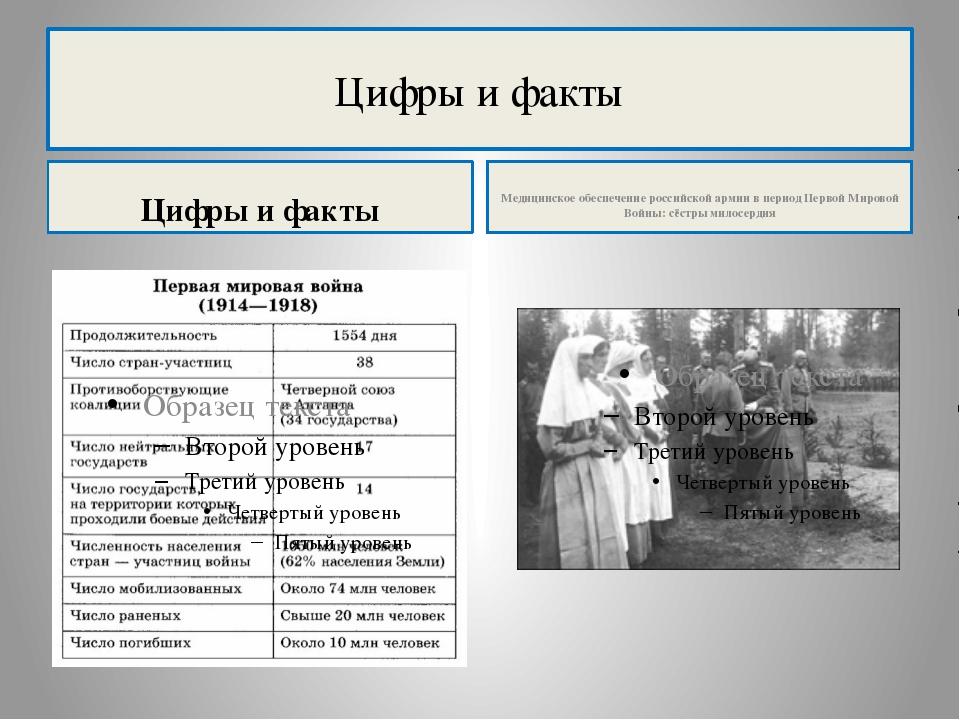 Цифры и факты Цифры и факты Медицинское обеспечение российской армии в период...