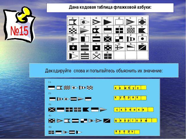 Дана кодовая таблица флажковой азбуки: Декодируйте слова и попытайтесь объясн...
