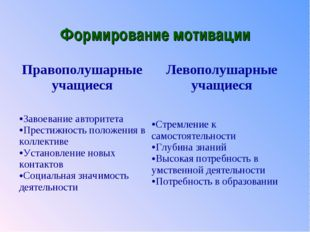 Формирование мотивации Правополушарные учащиесяЛевополушарные учащиеся Завое